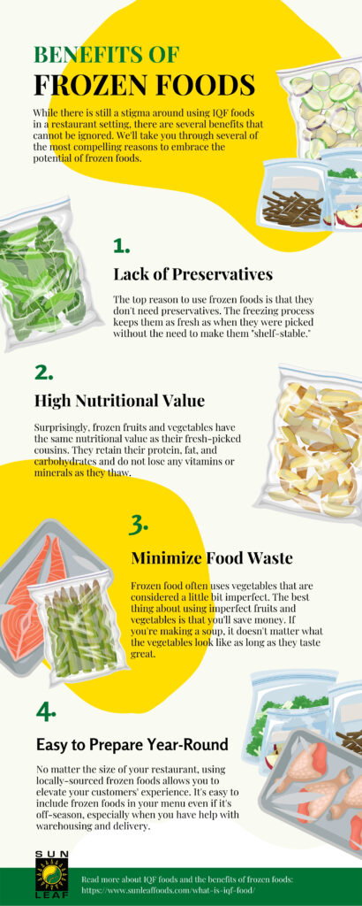benefits of IQF frozen foods infographic